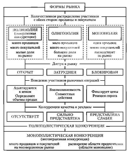Схема 5.1.