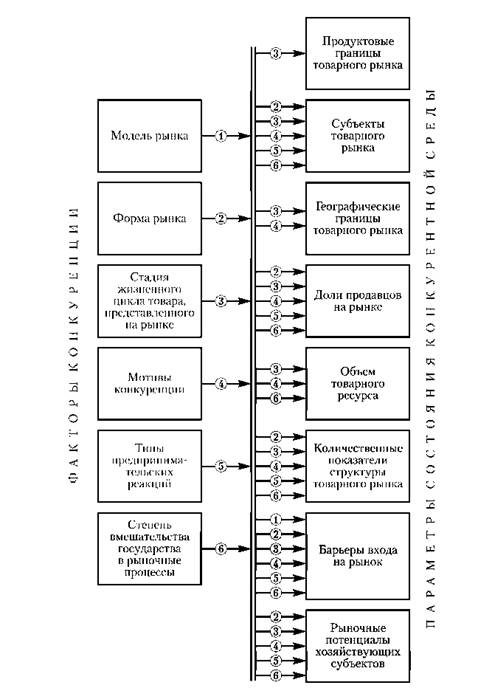 Схема 5.2.