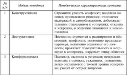 личностей таблица конфликтных типология