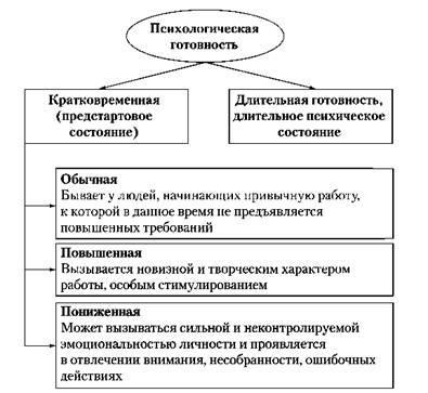 человека психологическое как по рисунку  состояние определить