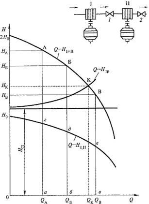 центробежных насосов