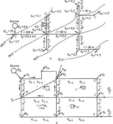 Расчетные схемы водопроводных