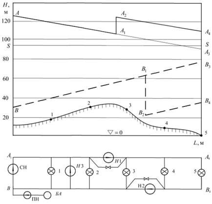 график и схема теплосети с