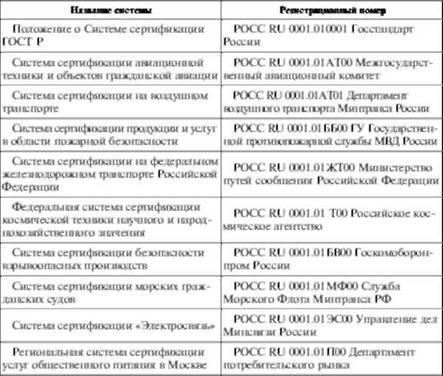 Российские системы